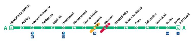 Схема зеленой ветки метро в Праге