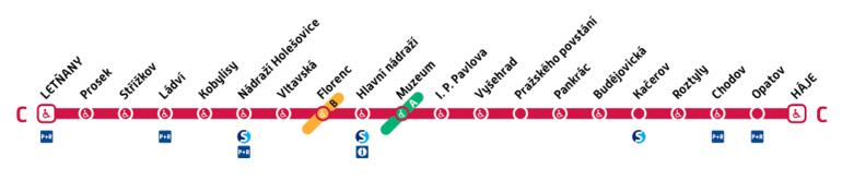 Красная ветка C (схема)