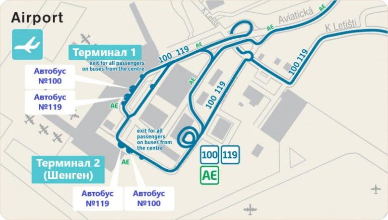 Остановки автобусов в аэропорту Праги (карта)